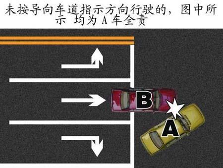 交通事故责任认定图片